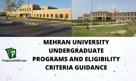 Mehran University Undergraduate Programs and Eligibility Criteria Guidance